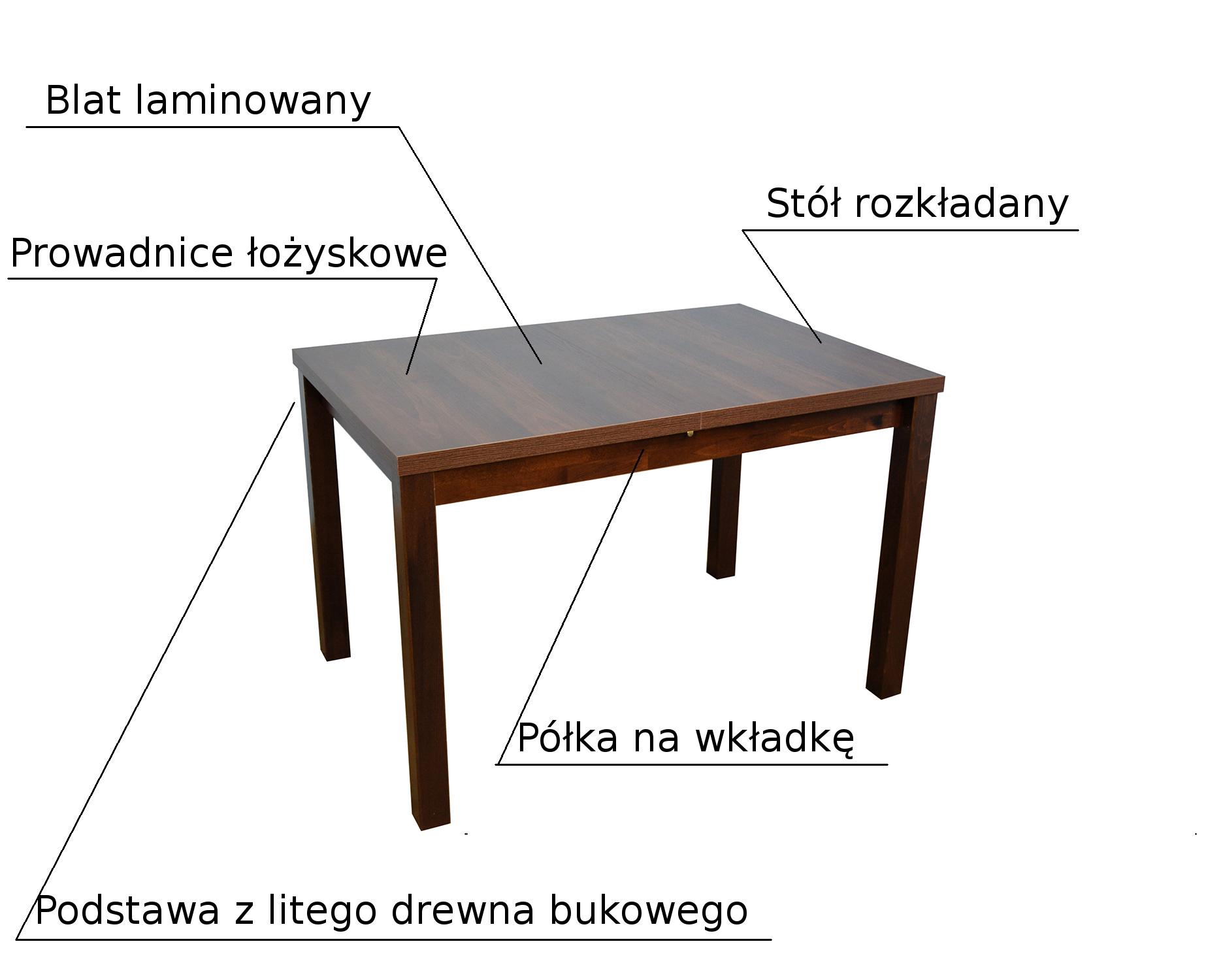 Cechy produktu