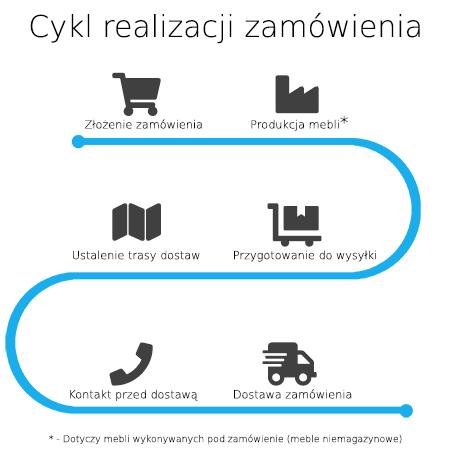 Grafika Informacyjna